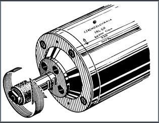 Směr otáčení elektrovřeten IBL